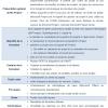 Formation en management des projets et comptables