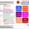 SAGE SAARI 100 ERP génération i7 PACK+
