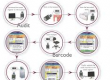 Barcode Labels/ Barcode Scanners