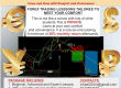 Private Forex Trading Lessons