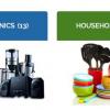 Emel Corporate Business Solutions-Shelving,Racking,Packaging