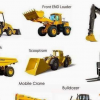 forklift training ,machinery Training mining & Lifting machine training in tembisa+27603024300