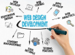 Web Development Company in Johannesburg
