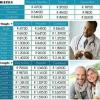 Affinity Health Insurance